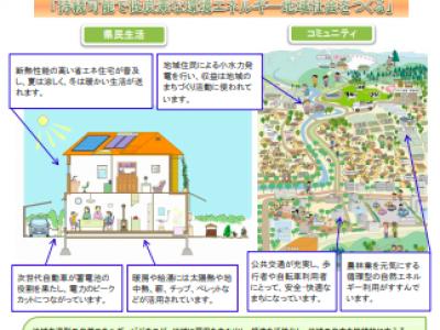 【9/26・松本】長野県環境エネルギー戦略改定作業に参加するための学習会【その1】