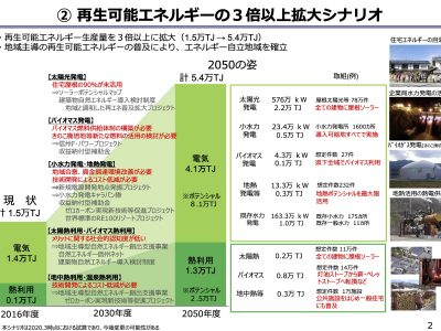 【オンラインセミナー】 「長野県気候危機突破方針を読み解く」シリーズ