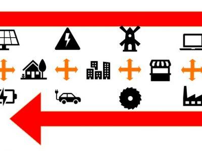 【3月5日】「地域新電力とエネルギー融通」オンラインセミナー