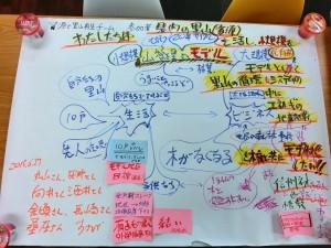 7_satoyama